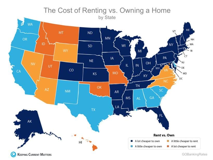 Buy vs Rent Tampa